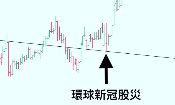 中国股市现突破:即将到来的一枝独秀